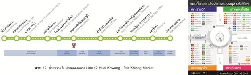 การติดตั้งป้ายรถเมล์ปรับอากาศได้จำนวน129 คัน คันละ 2 ตำแหน่ง  ทั้งนี้เราได้กระจายข่าวสารของเทใจดอทคอม มูลนิธิยุวพัฒน์ และแผนที่รถเมล์รอบอนุสาวรีย์ชัยฯ  ...